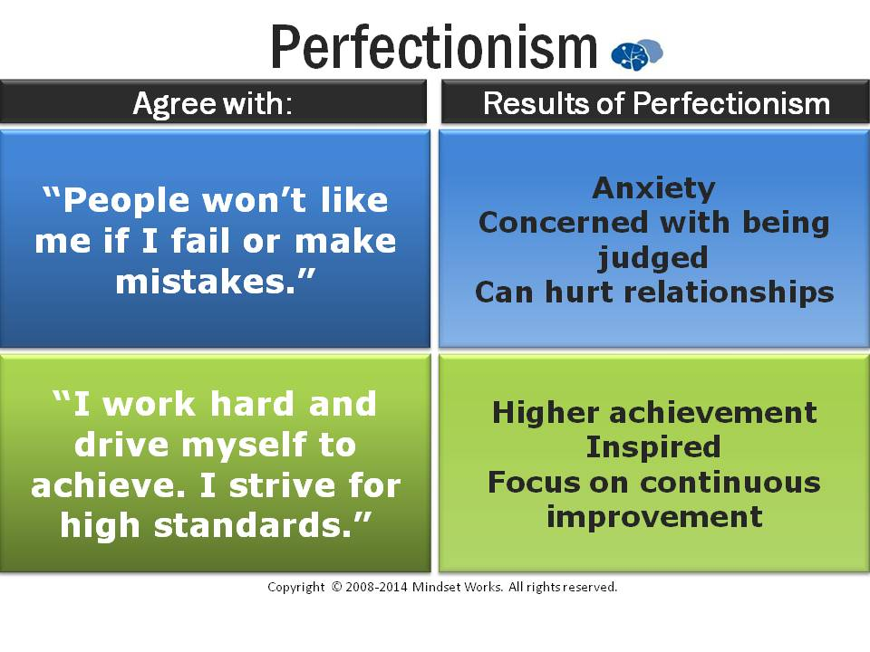 Perfectionism II