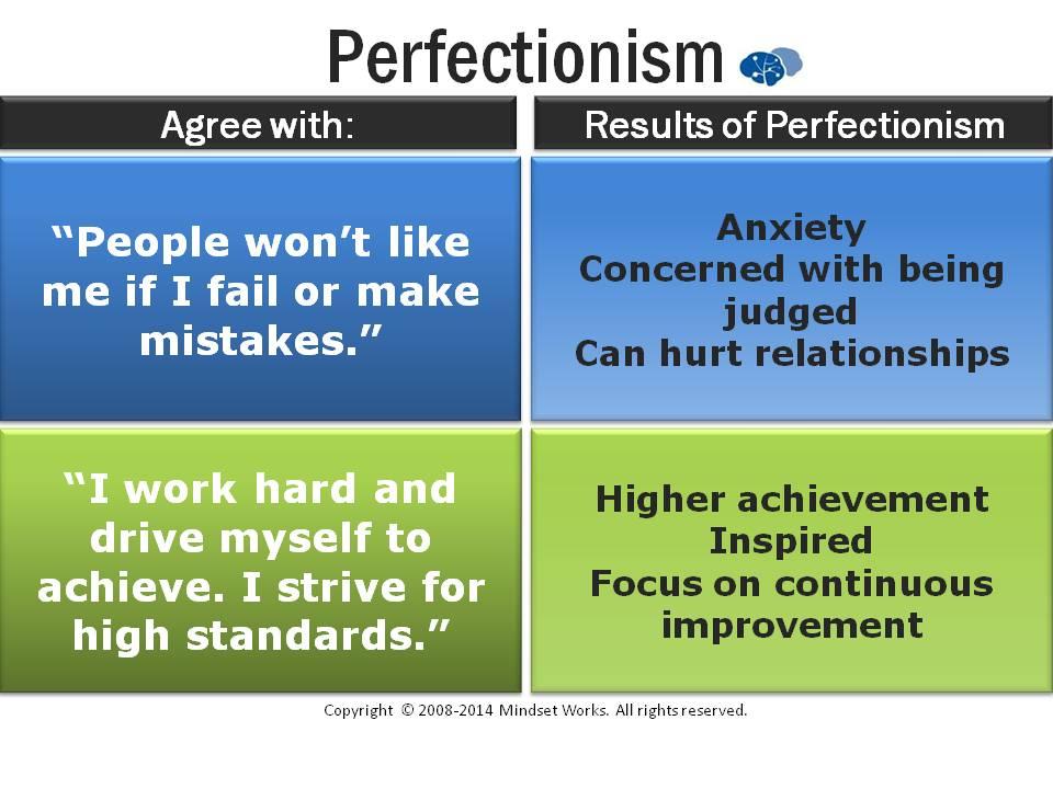 Perfectionism II